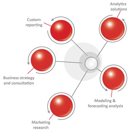 Data Analtics